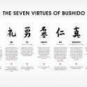 The 7 Virtues of Bushido