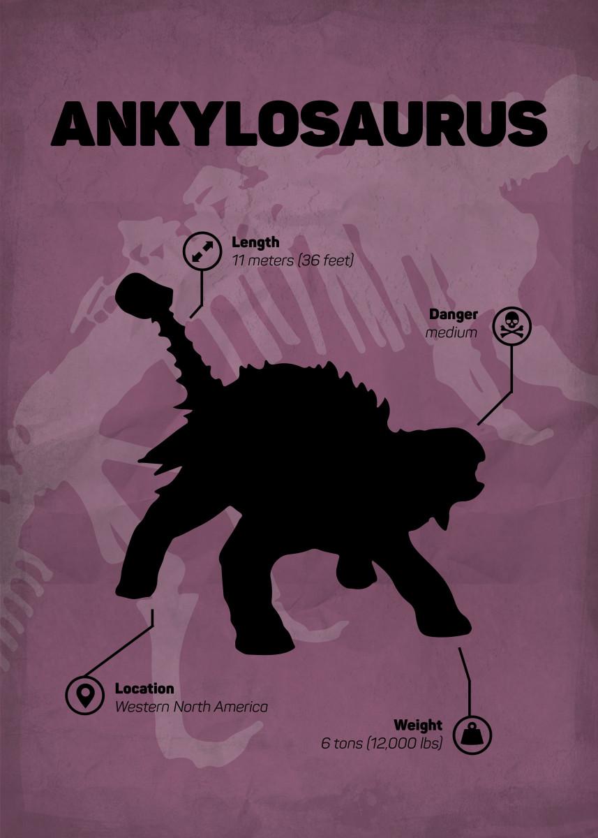 Ankylosaurus (inspired by Jurassic World) 161547