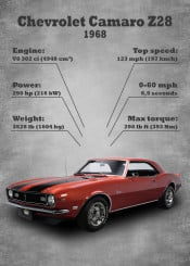 chevrolet camaro z28 car cars car cars oldschool cult classic classical need for speed gta movie movies fast and furious the in gray grey red black drive driving engine power specs specifications wheels hot muscle
