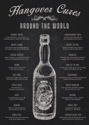 hangover drinks drinking cures cure around world bottle beer beers vodka gin alcohol alcoholic whisky tequilla rum vintage mancave man cave cool rustic text helpful fun creative black chalk worn swav cembrzynski collection