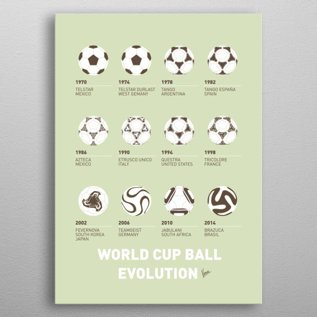 From Tango to Brazuca…  The history of the soccer ball. A look at game balls from 1930 to 2014. metal poster