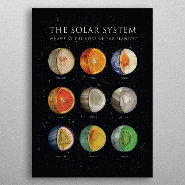The Solar System metal poster