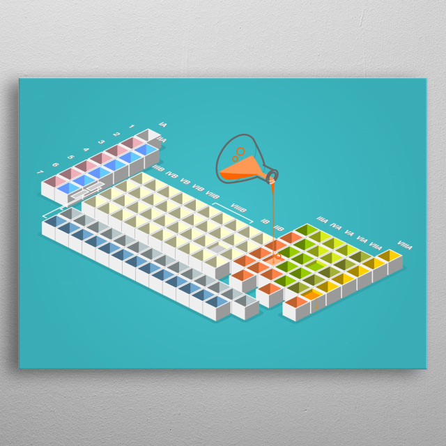 periodic table metal poster