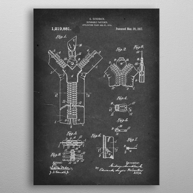 Separable Fastener (Zipper) - Patent by G. Sundback - 1917 metal poster