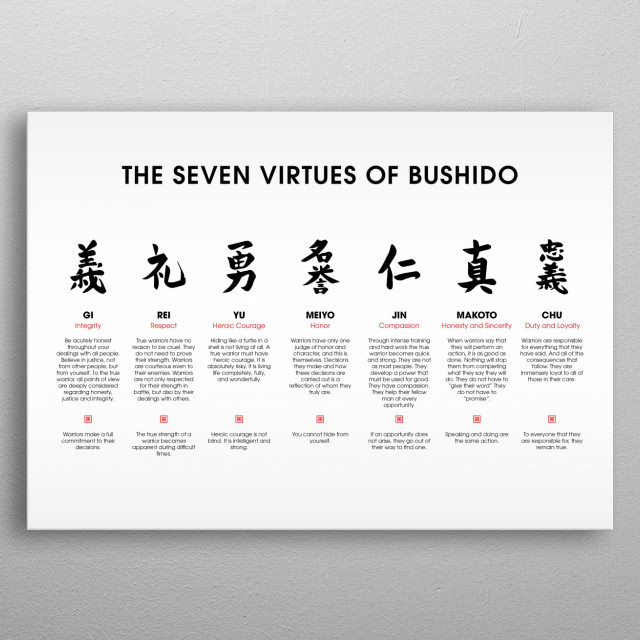 The 7 Virtues of Bushido metal poster