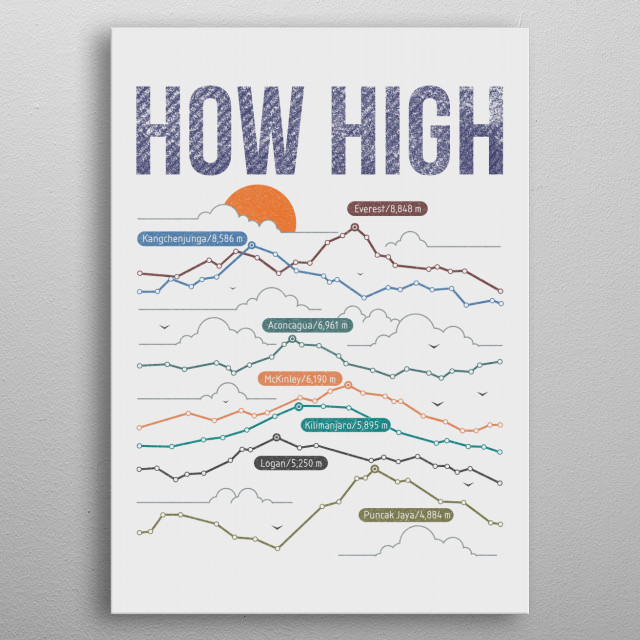 how high? metal poster