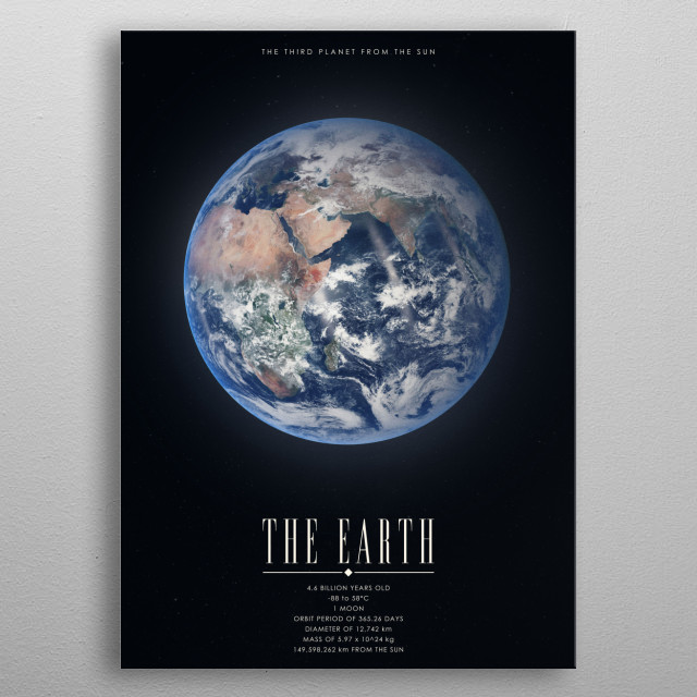 Earth poster for the Cosmos Collection. metal poster