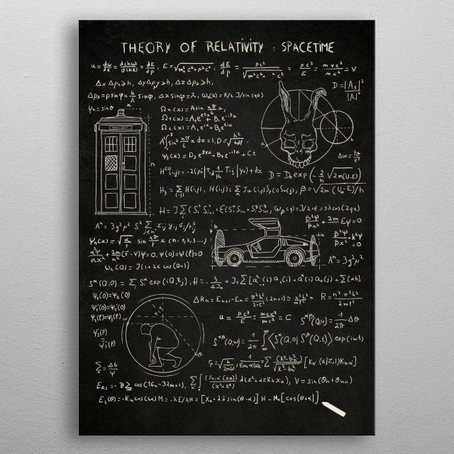 Theory of relativity metal poster