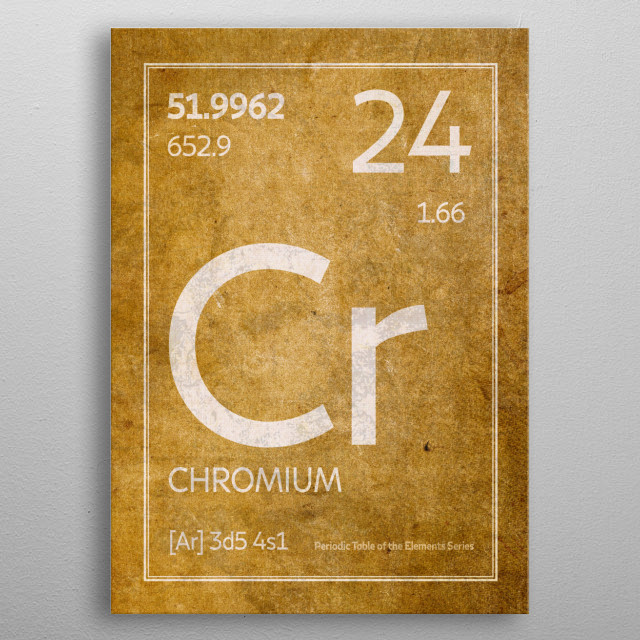 Chromium Element Symbol by Design Turnpike | metal posters