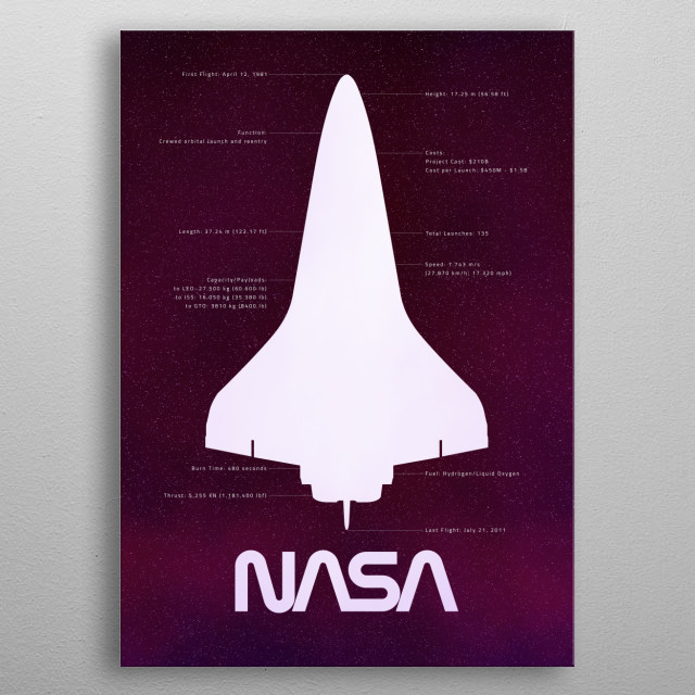 NASA Space Shuttle in a minimalistic style with facts metal poster