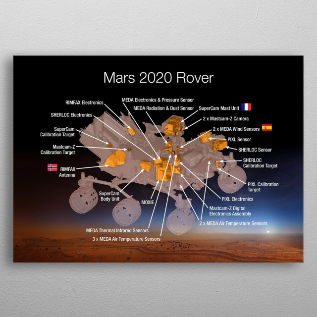 Mars 2020 is a Mars rover mission by NASA's Mars Exploration Program with a planned launch in July or August 2020 metal poster