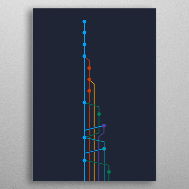 Illustration of simple gitflow tree. metal poster