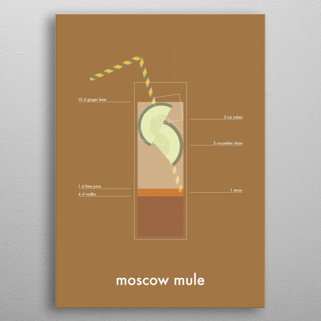 """ingredients of the all time classic drink """"moscow mule"""".  metal poster"""