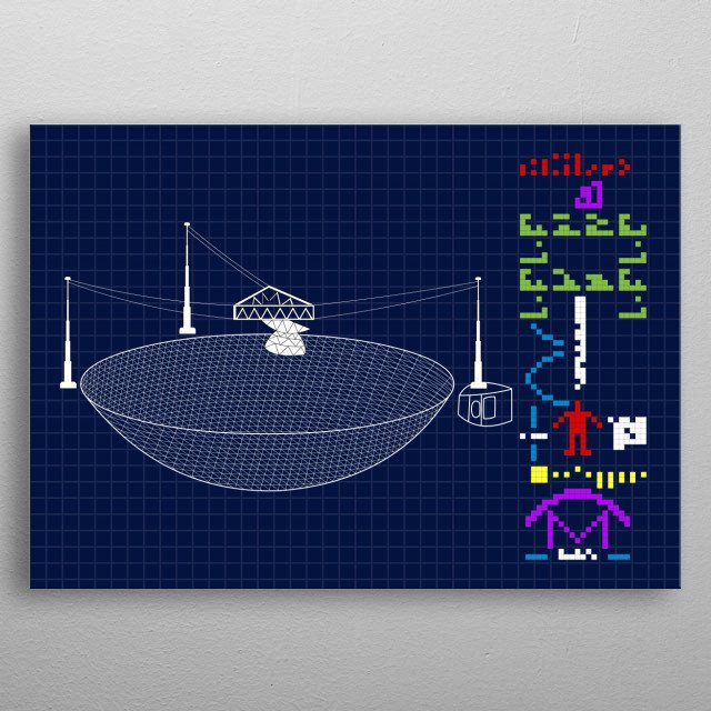 The Arecibo message is a 1974 interstellar radio message carrying basic information about humanity and Earth sent to space metal poster