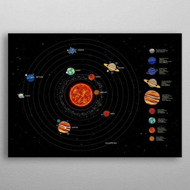 Our Solar System, Educational Poster metal poster