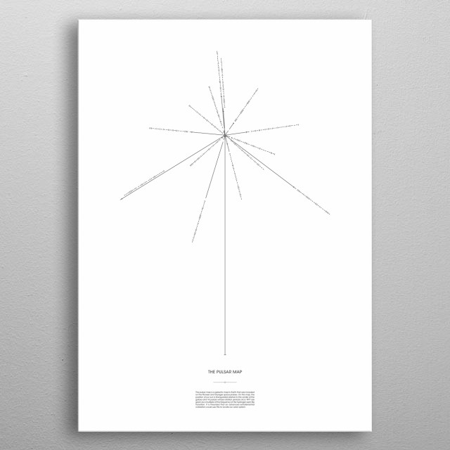 Minimalistic illustration of the the Pulsar Map, a galactic map to Earth that was included in the Pioneer and Voyager space probes. metal poster