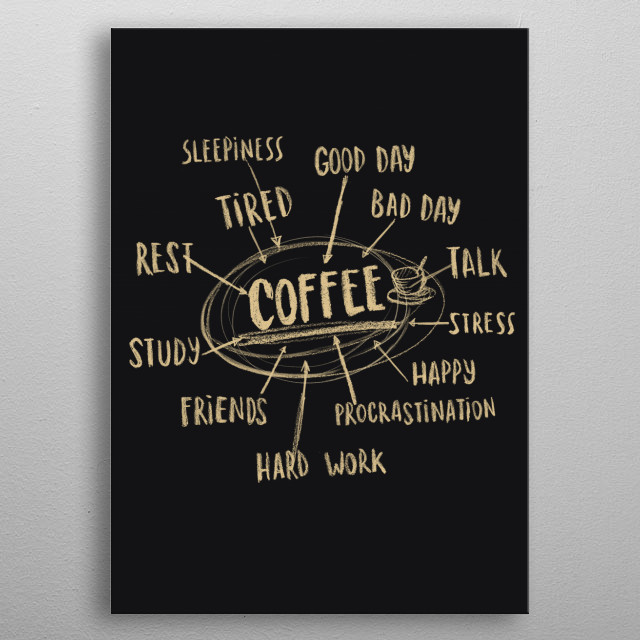 The ultimate coffee graphic ready to enlighten any caffeine-addict with the best brainstorming about this beloved beverage. metal poster