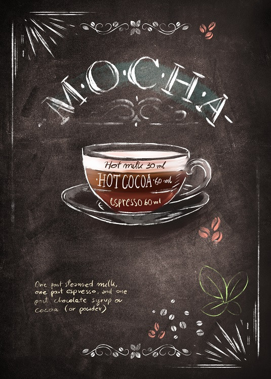 coffee metal poster